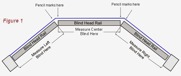 Measuring for bay window diagram